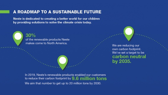 A Roadmap for a Sustainable Future
